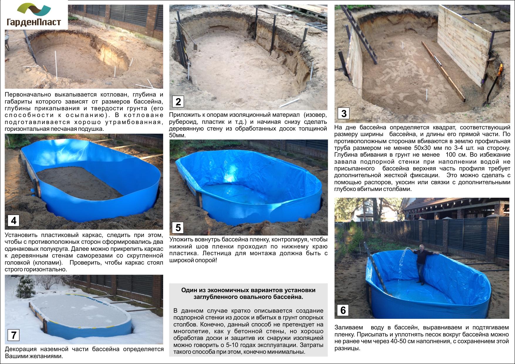 33Как сделать бассейн в земле